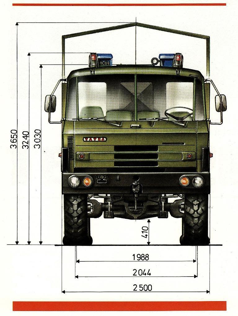 Czk Tatra 815 Vvn 26 265 8x8 1r Ceskoslovensko Cr Sr Czk
