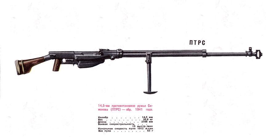 14_5__m_protitankov__pu_ka_ptrs_vz._1941