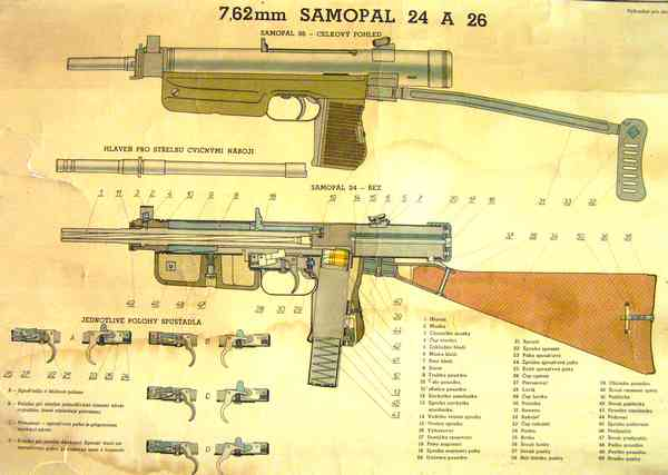 SA VZ. 26 Semi Auto Build - The Firing Line Forums