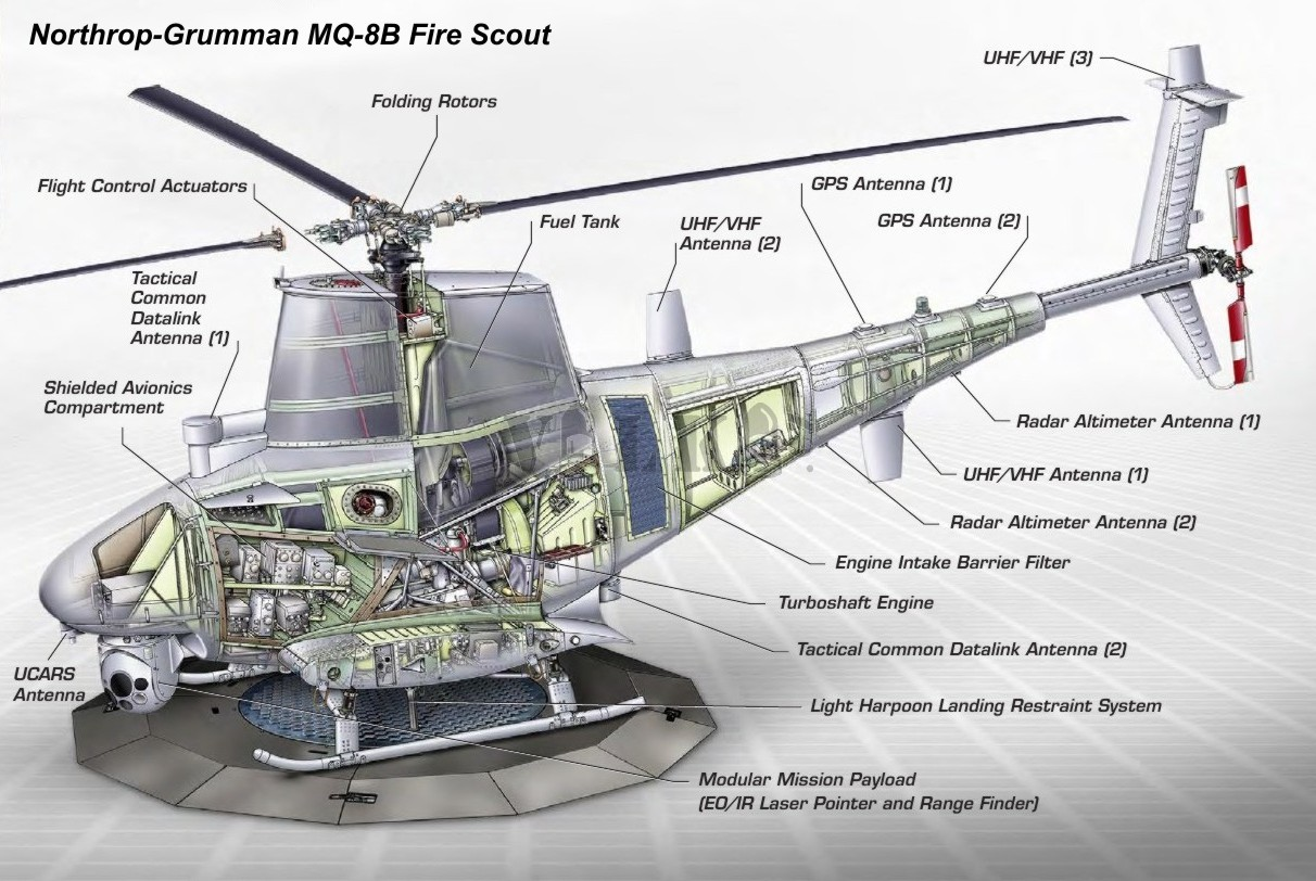 scout helicopter with Showfull on H135M 46 likewise File oh58 004 likewise Rc Jets additionally Showfull moreover H160 204.